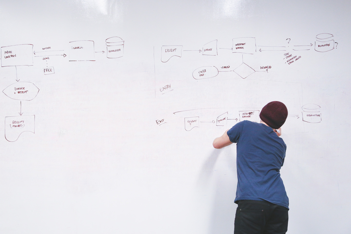 flowchart_whiteboard_flow_strcuture_campaign_web